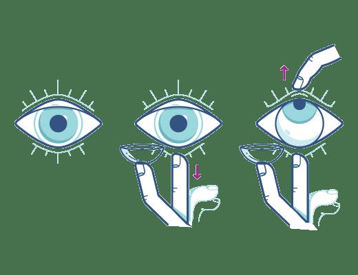 Tecnica para abrir los ojos